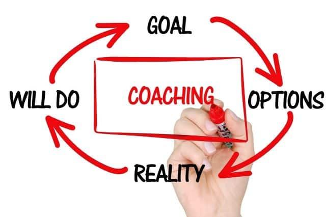 11 idées de business pour se lancer sur Internet - Coaching