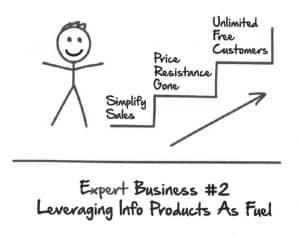 expert business #2 expert secrets russell brunson